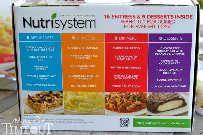 Sample Nutrisystem Diet Food and Meals Menu